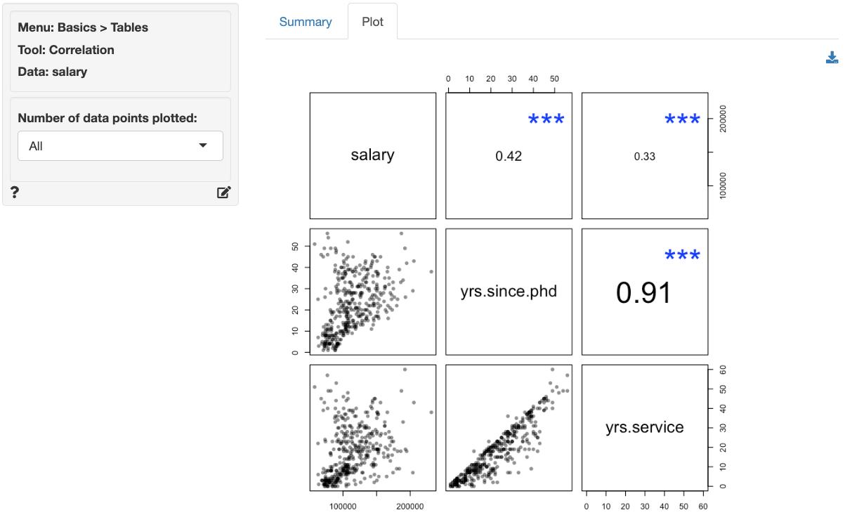 Basics > Tables > Correlation
