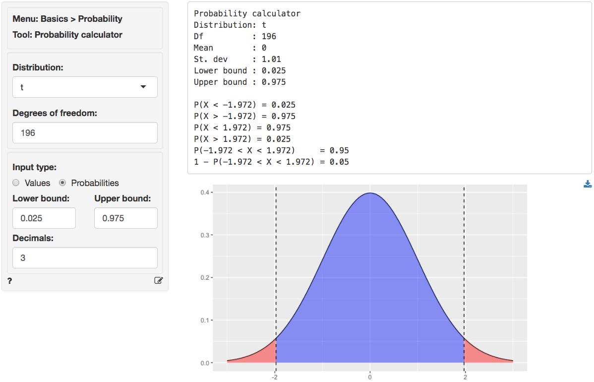 Model > Estimate > Linear regression (OLS)